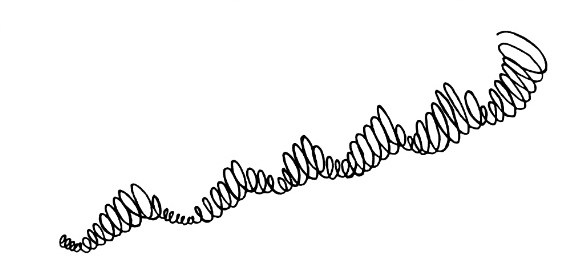 growthspiral2